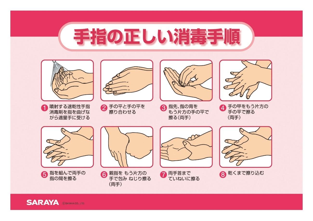 手指 液 エタノール 消毒